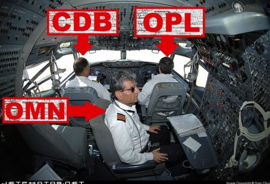 Membres d'équipage d'un avion de ligne