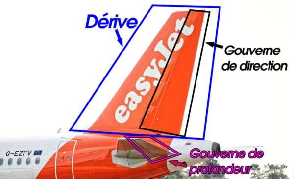 Les parties extérieures de base d'un avion 2