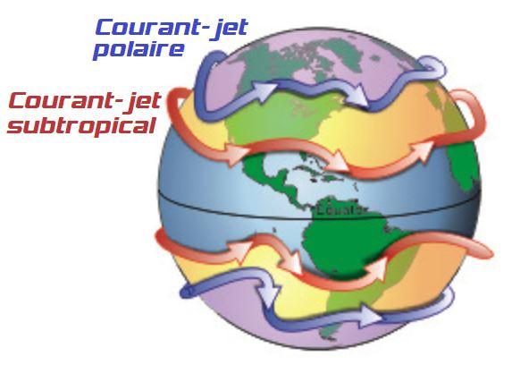 Jetstreams sur la planète