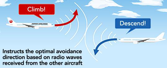 Pourquoi des avions s'écrasent ? 6