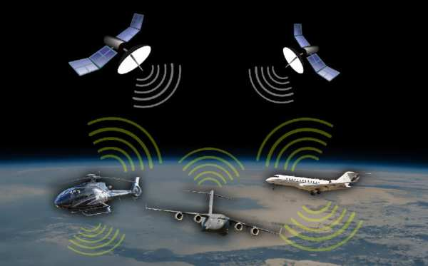Les avions seront bientôt tous suivis par satellite 1