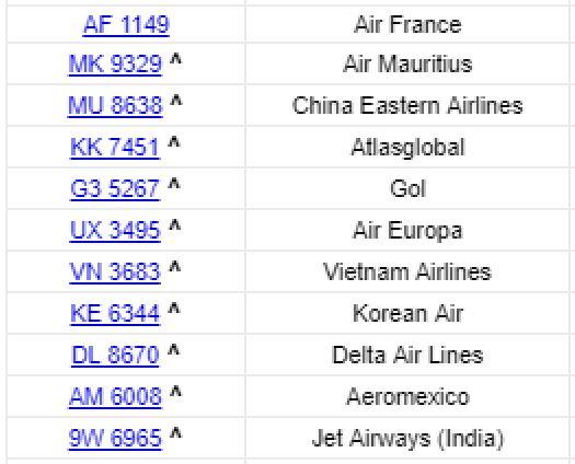 Le partage de code des compagnies aériennes, c'est quoi ? 2
