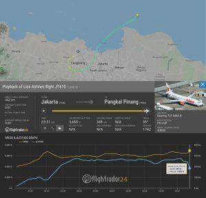 Ce que l'on sait du Boeing 737 MAX 8