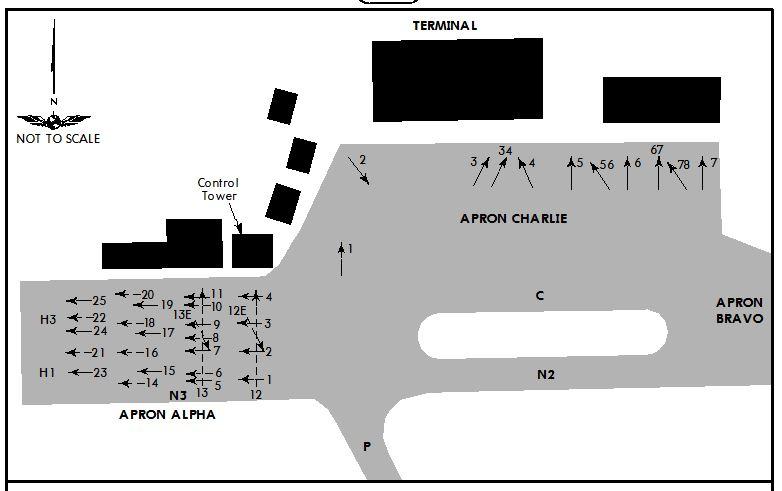 G7 : Récit d'un spotter à l'aéroport de Bordeaux-Mérignac 2