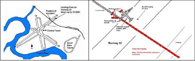 Plan de l'accident