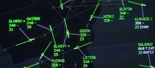 Plots radar