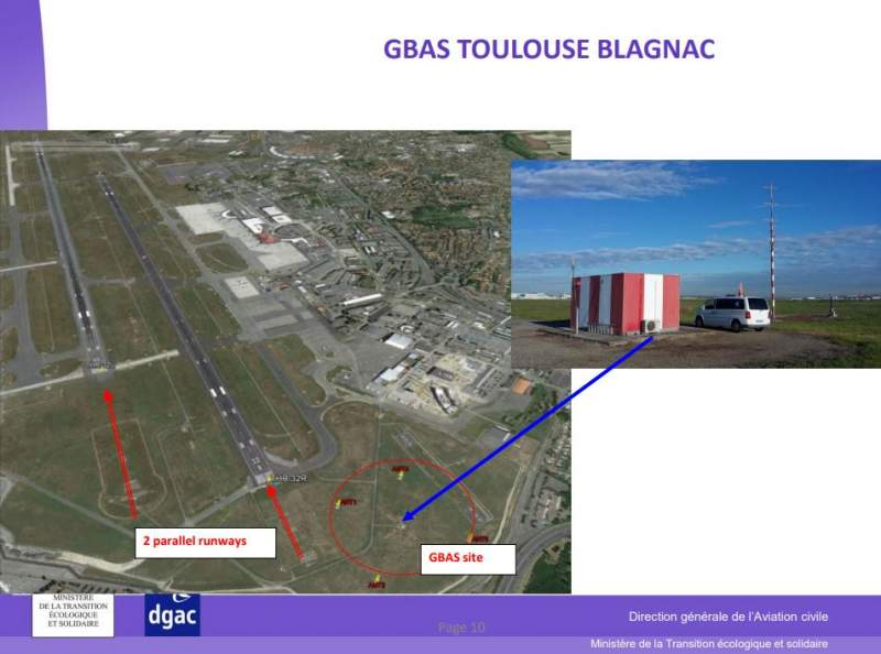 GBAS toulouse